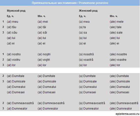 любители румынского языка,